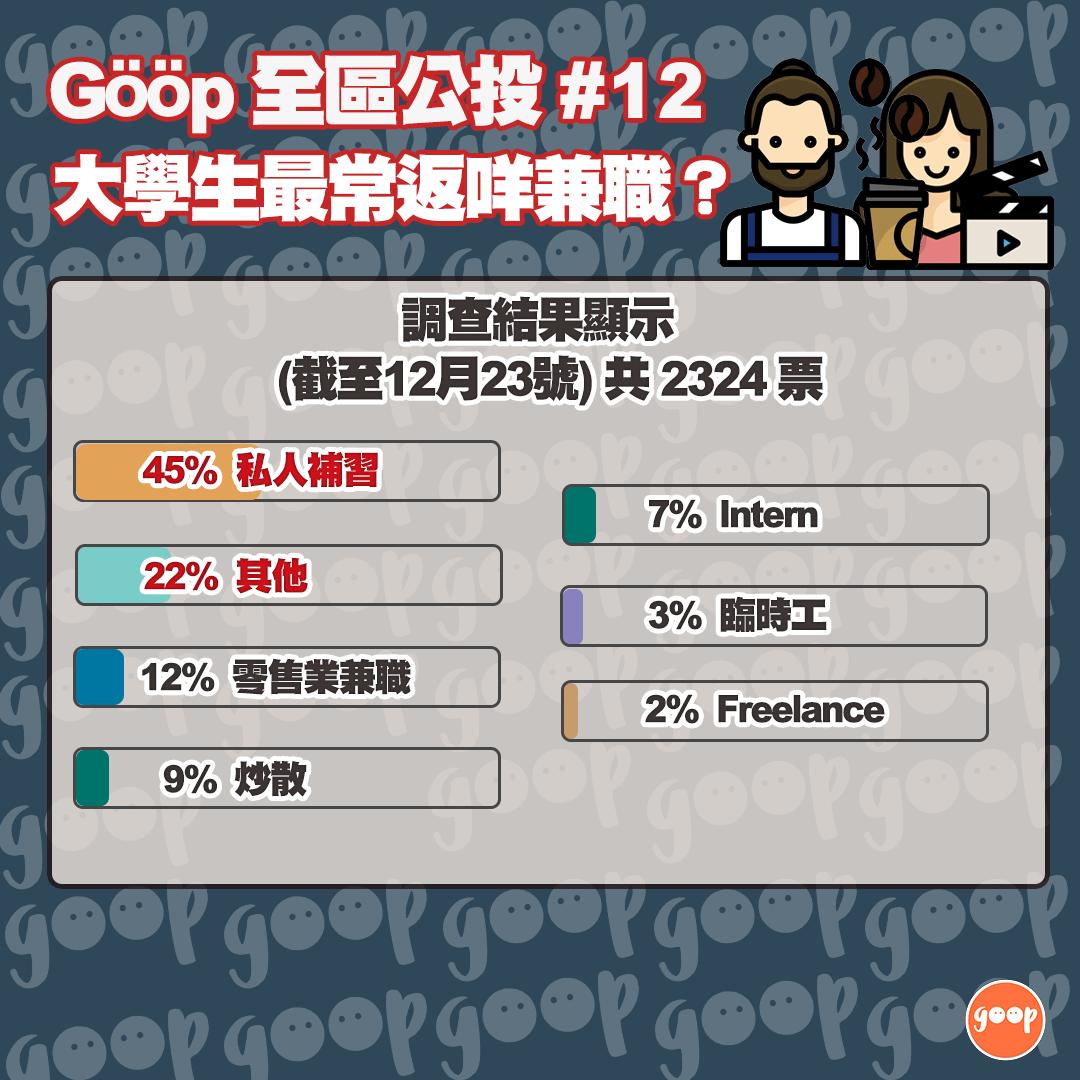 Gööp民調(12)-  </p>     </div><!-- .entry-content -->  </div><!-- .entry-container --> </article><!-- #post-14257 --> </div>   <nav class=