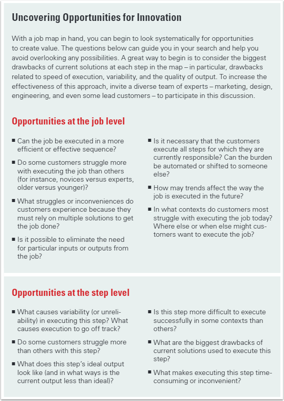 Jobs To Be Done Canvas : canvas, Jobs-to-be-Done, Canvas., Helping, Product, Market…, Ulwick, Outcome-Driven, Innovation