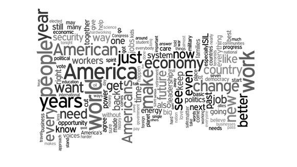 word clouds we can