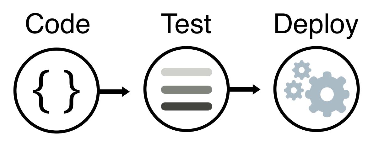 How Flexport halved testing costs with an auto-scaling CI