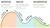 Why you should do IDEO.orgs Introduction to Human ...