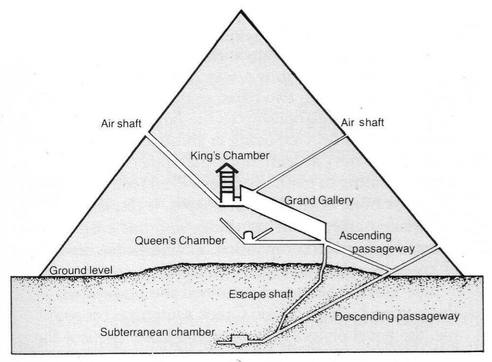 medium resolution of interior diagram of the great pyramid at giza