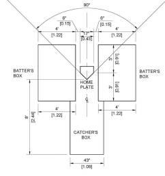 box dimension diagram [ 1200 x 1024 Pixel ]