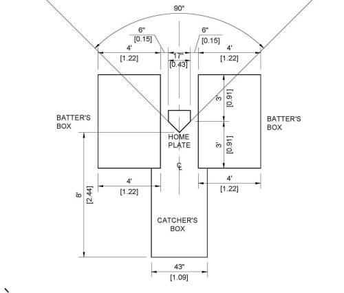 small resolution of box dimension diagram