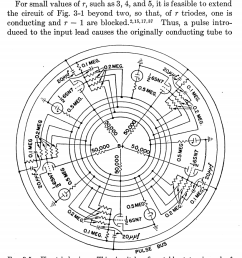 the above image is a 5 triode ring counter a quinary counter like that may have been used by the ibm 650 which was a vacuum tube bi quinary decimal coded  [ 822 x 996 Pixel ]