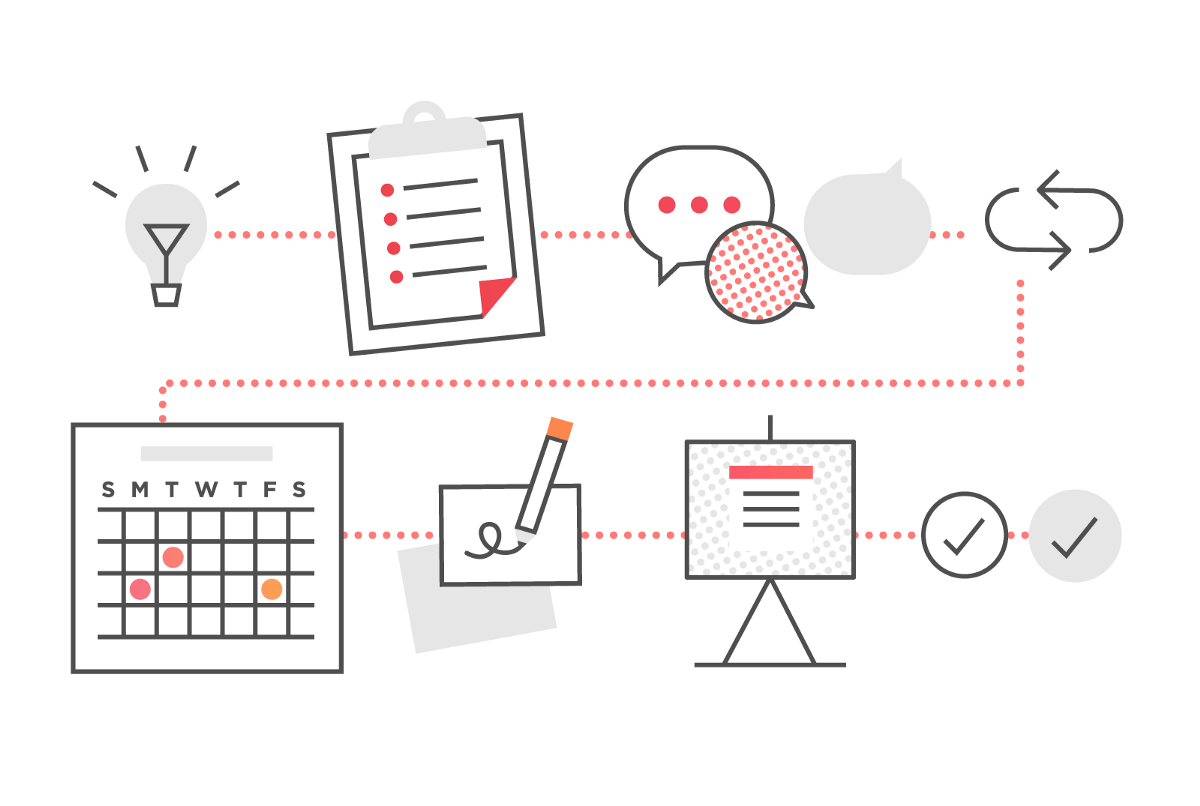 Clarity In The Design Process How To Create A Process Map