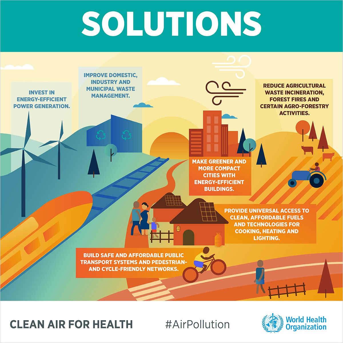Air Pollution Has A Devastating Impact On Children S Health