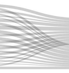 sankey diagram d3 code [ 1098 x 729 Pixel ]