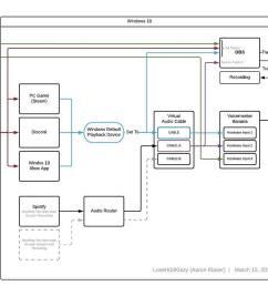 xbox external wiring diagram [ 1200 x 805 Pixel ]