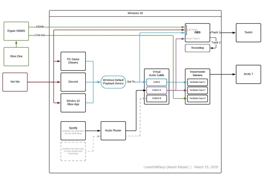 medium resolution of xbox external wiring diagram