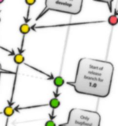 4 branching workflows for git [ 1140 x 705 Pixel ]