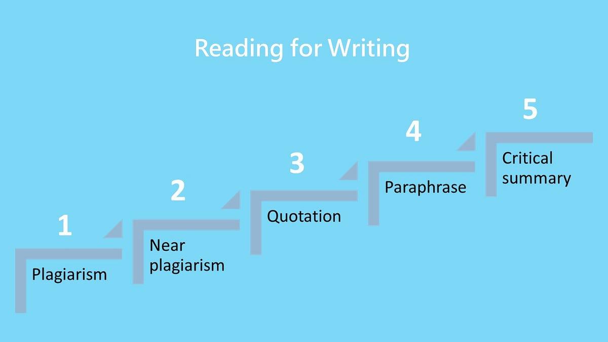 What I Wish I Knew: How to avoid plagiarism (2) - What I Wish I Knew - Medium