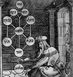 in essence the kabbalah is basically just an ancient jewish tradition of mystical interpretation of holy scriptures that is to say it allows for the  [ 960 x 965 Pixel ]