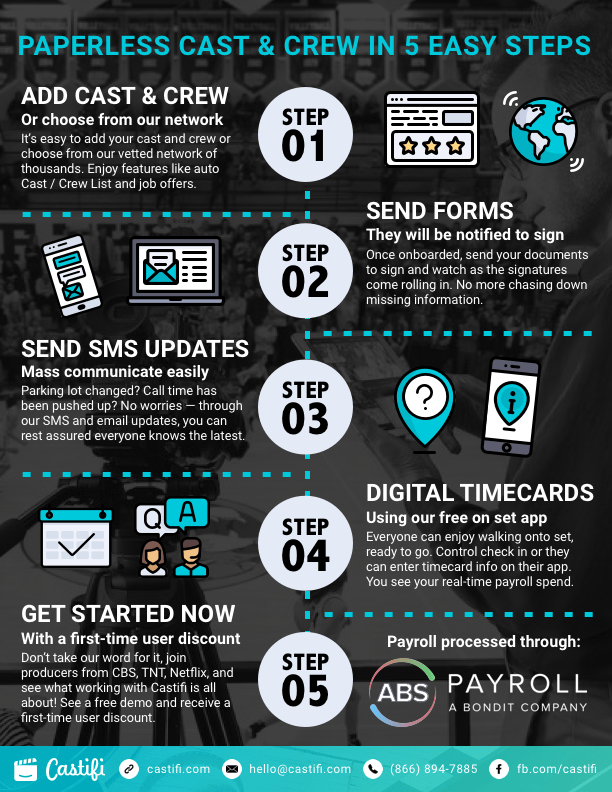 Paperless Cast & Crew in 5 Easy Steps 2