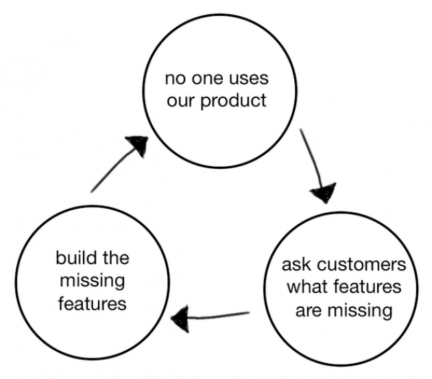 How to Get Customers to Keep Loving Your Product