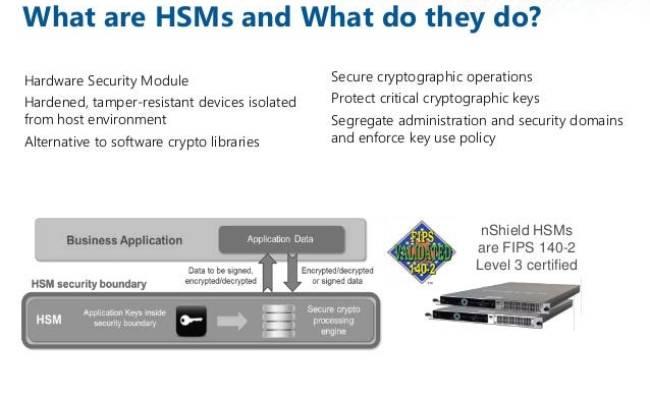 Hsm Hardware Security Module Vs Softhsm Faun Medium