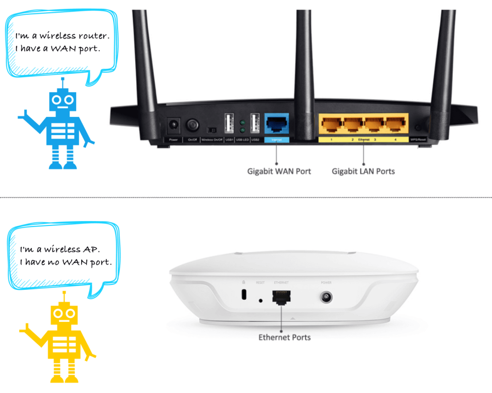 medium resolution of a router is an ap that will allow you to connect to your isp for internet connection