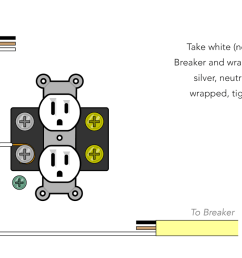the ground wires from both the breaker and the switch twist them together and twist the two clockwise around the green grounding nut on the outlet  [ 1400 x 756 Pixel ]