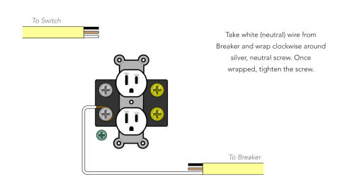 small resolution of  the ground wires from both the breaker and the switch twist them together and twist the two clockwise around the green grounding nut on the outlet