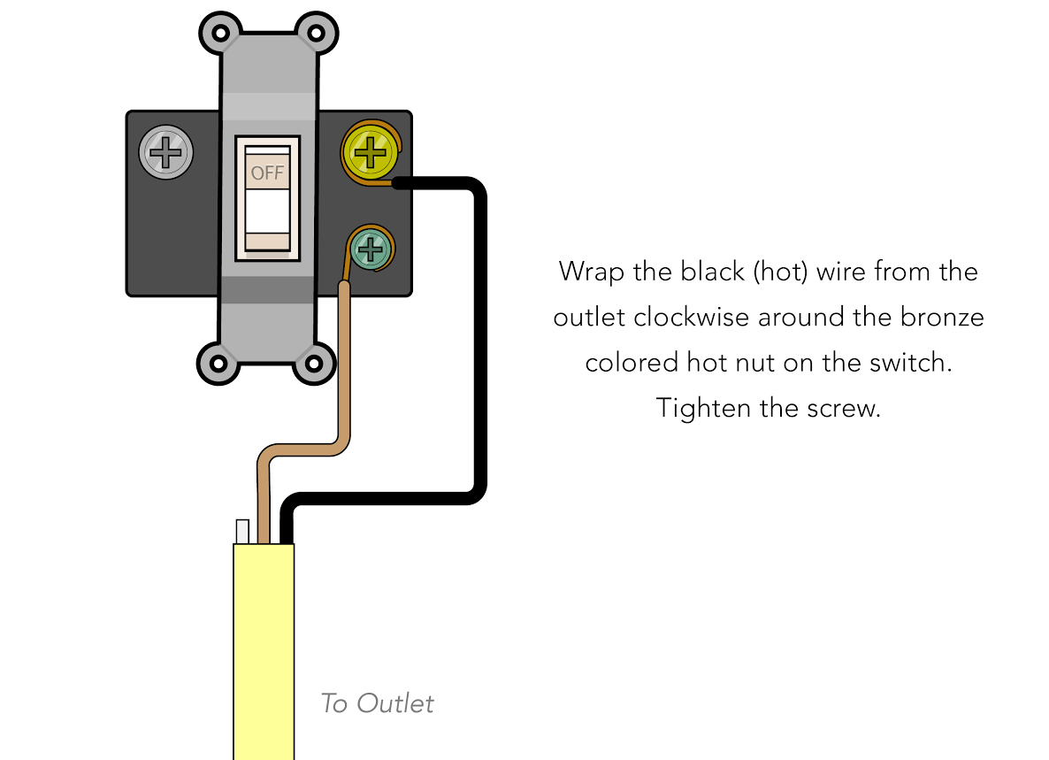 hight resolution of  twist the white colored neutral wire around the neutral silver colored screw since you wrapped a bit of black tape around this wire in the outlet box