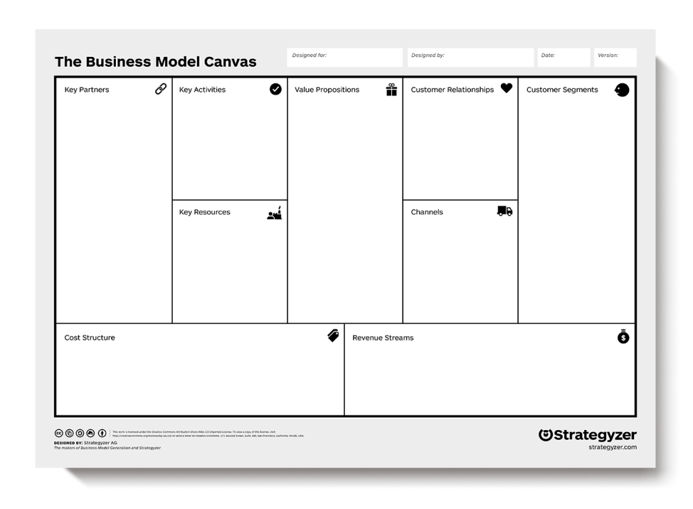 medium resolution of an example of a business model canvas