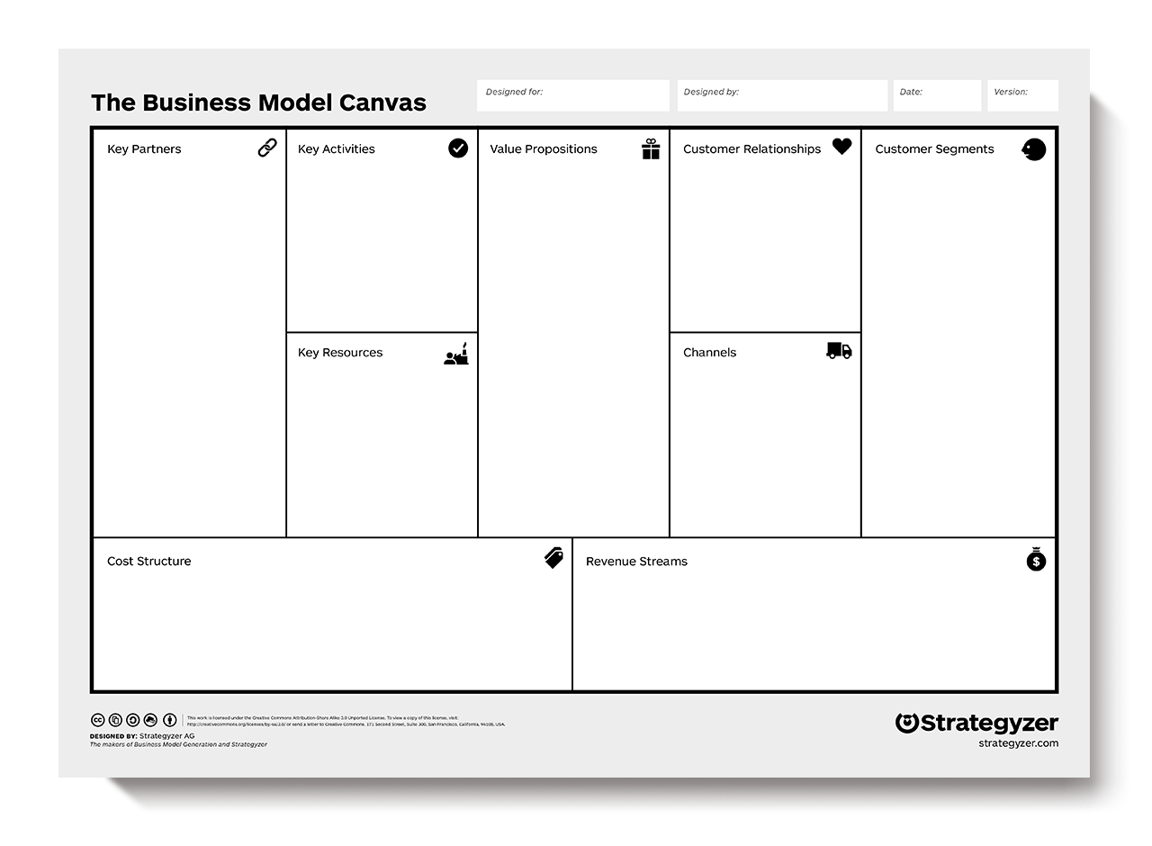 hight resolution of an example of a business model canvas