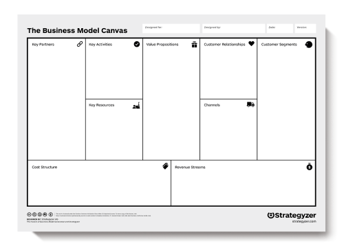 small resolution of an example of a business model canvas