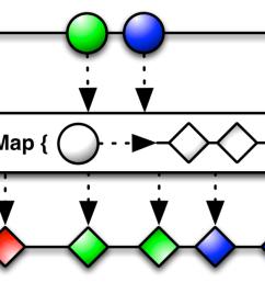concatmap operator [ 1322 x 666 Pixel ]