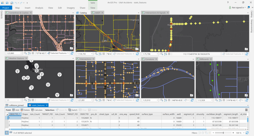 medium resolution of exploration of some of the data using arcgis pro