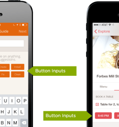 button inputs make selecting them a single tap action image credit lukew [ 1400 x 746 Pixel ]