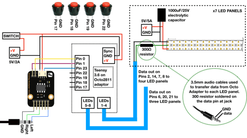 small resolution of wiring diagram for the entire installation all pins are labelled but not necessarily connected to one another in the diagram for purposes of clarity
