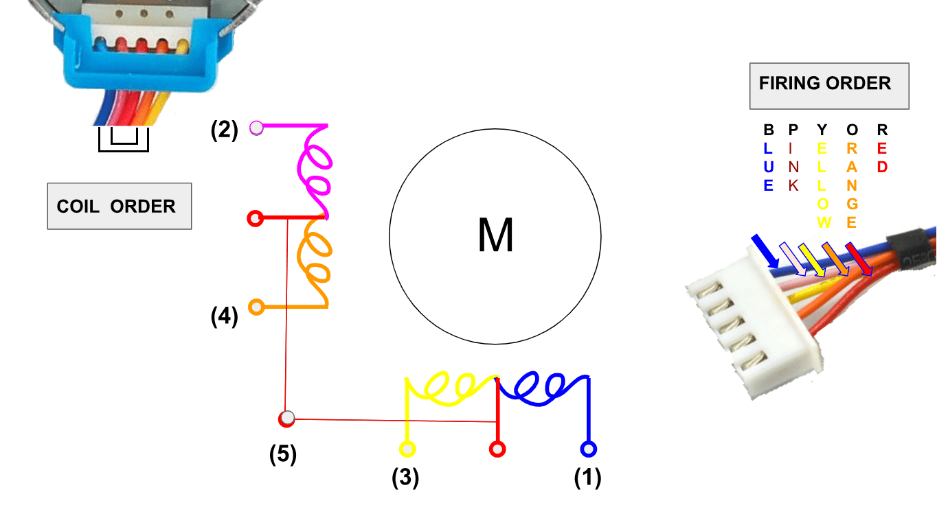 hight resolution of this is unipolar motor hybrid actually in its bipolar mode red 5 is left disconnected