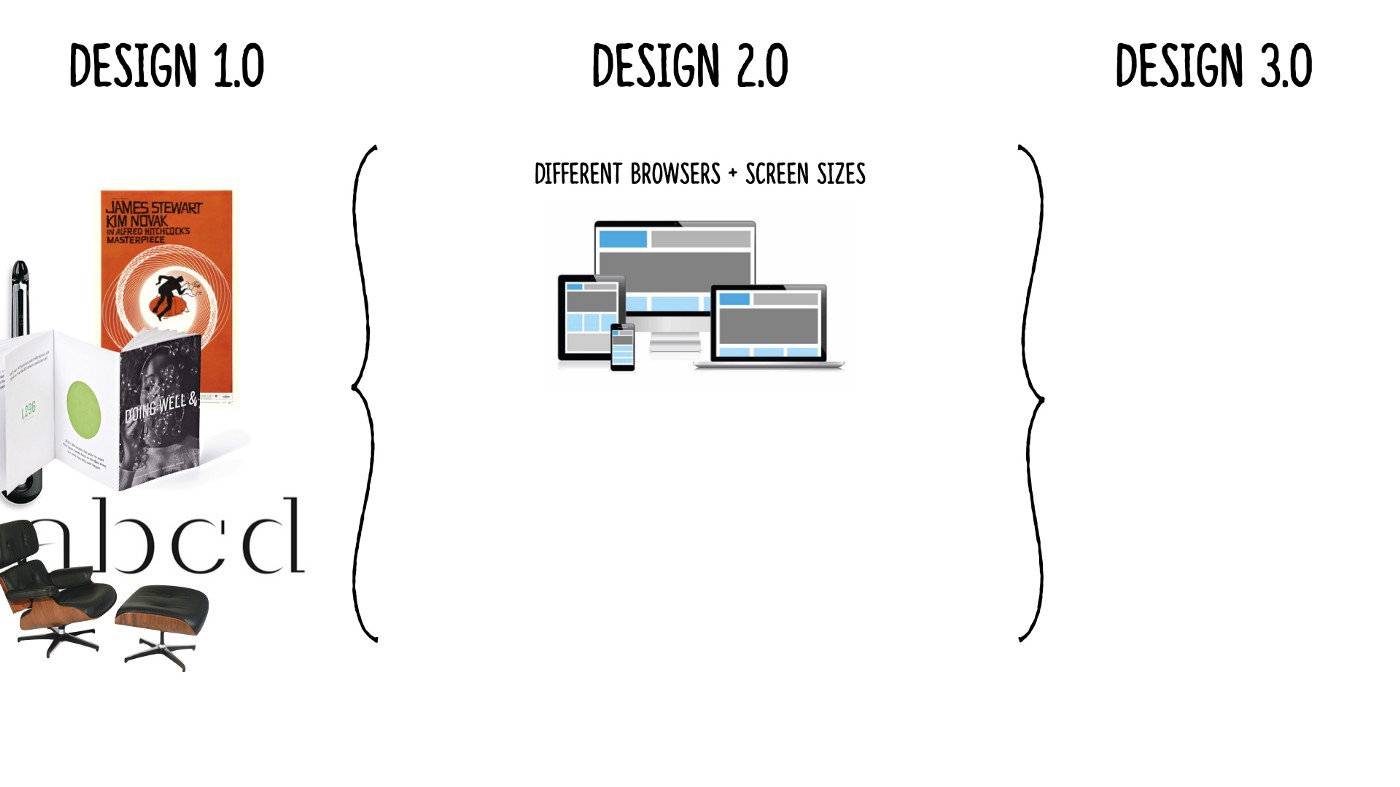 hight resolution of with something like the design of a poster an ad or packaging you had control there were specified sizes and formats you could work with