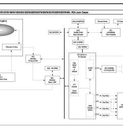black dvd diagrams wiring diagram paper black dvd diagrams [ 1400 x 973 Pixel ]