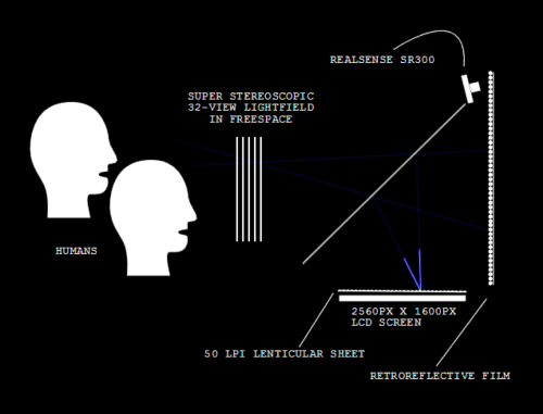 small resolution of diagram for the holoplayer one