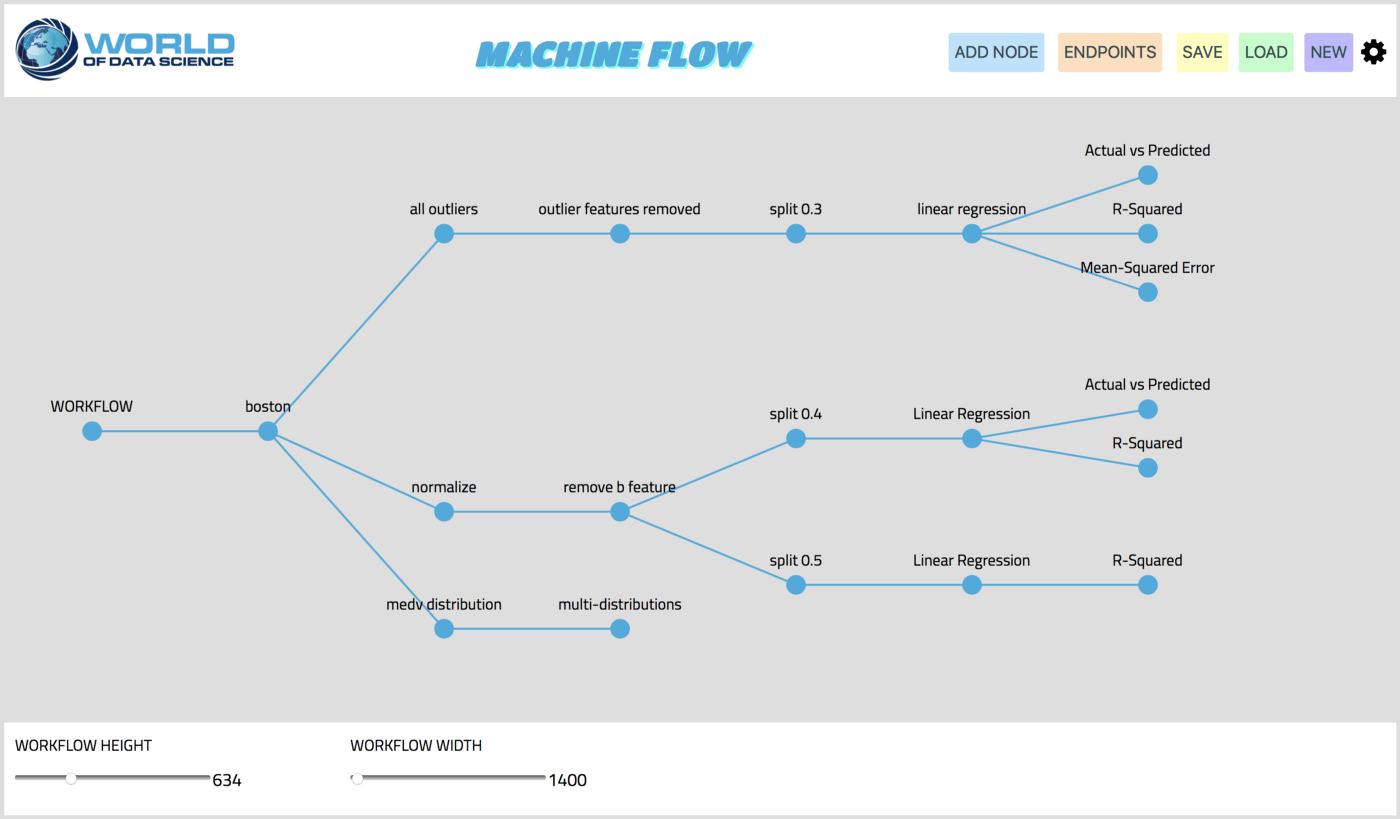 hight resolution of building out workflow in machine flow