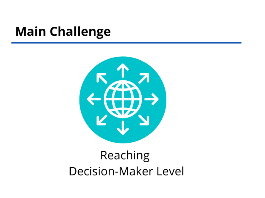challenges before lead generation