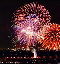 image credit darkmyroad of http www darkmyroad org 2006 07 on fireworks and other events ive missed  [ 1280 x 1024 Pixel ]