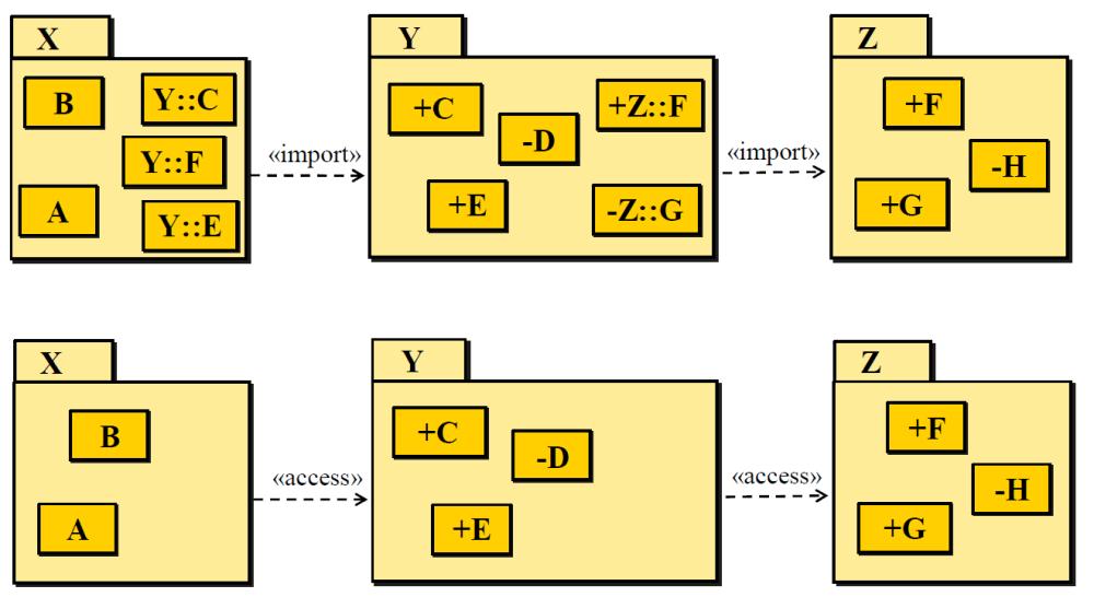 medium resolution of inheritance