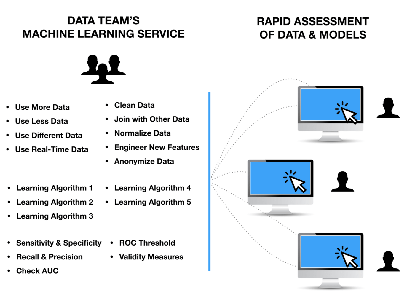hight resolution of this enables rapid assessment of an organization s data laying the foundation for better product discovery