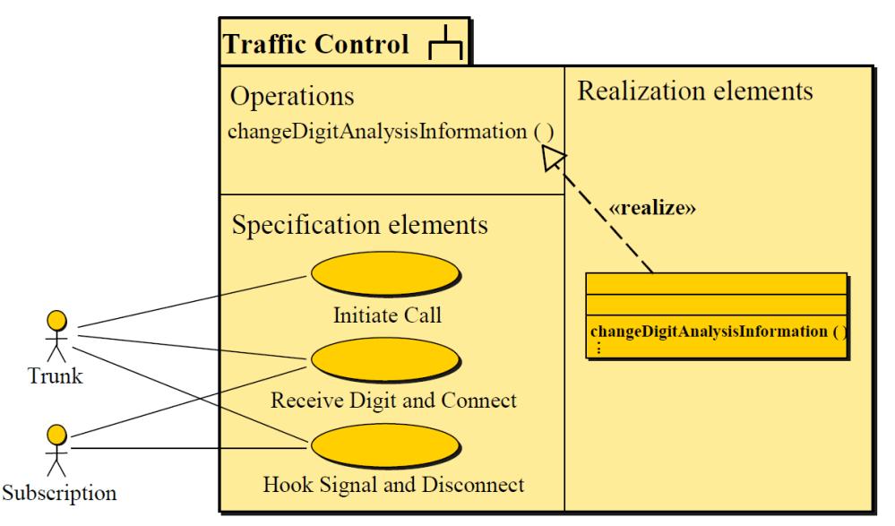 medium resolution of modeling tips of subsystem