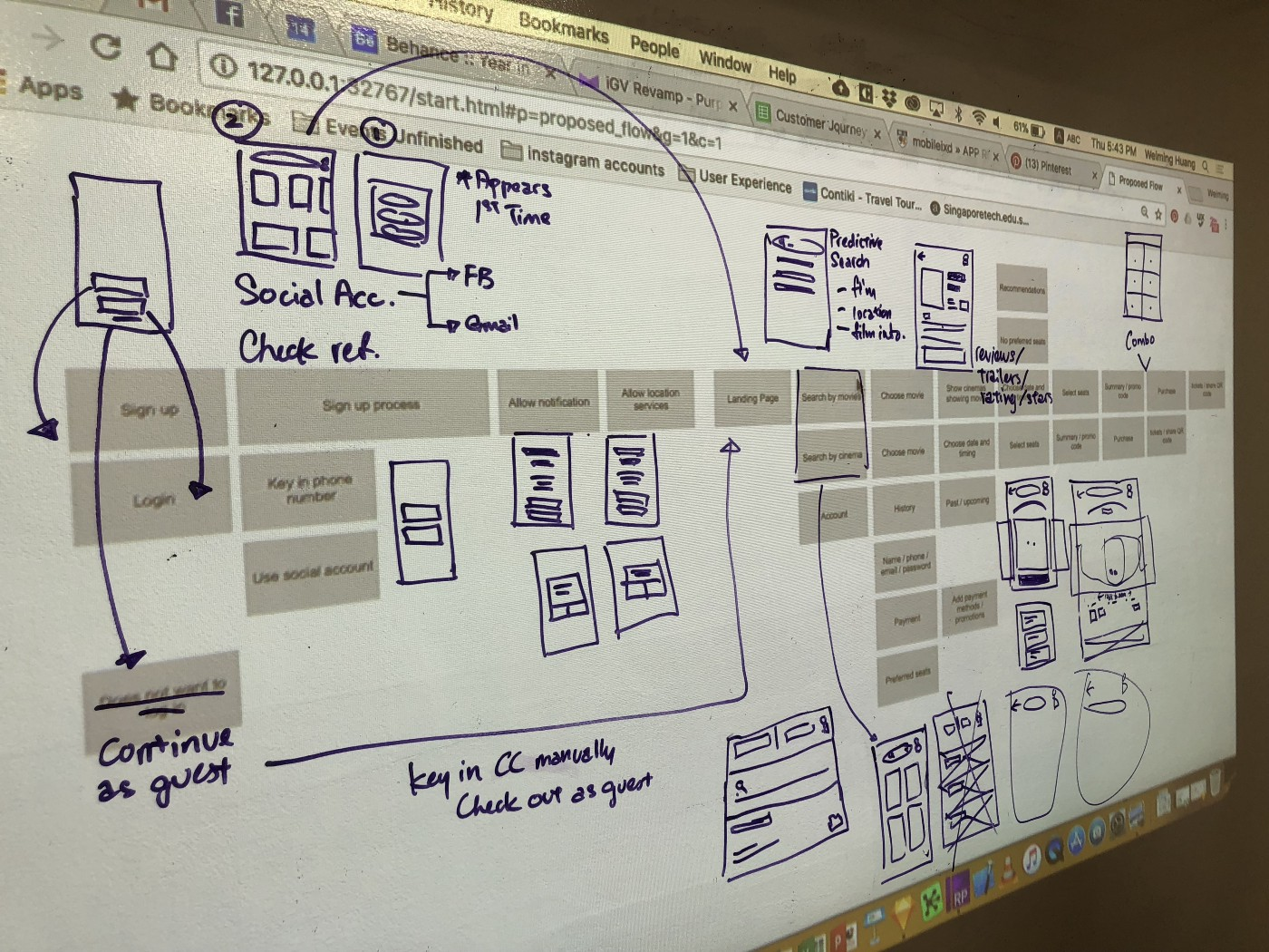 hight resolution of user flow and wire framing sketch