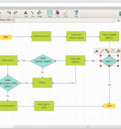 7 free flowchart and diagram apps product management 101 mediumblock diagram maker 20 [ 1220 x 723 Pixel ]