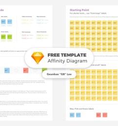 sketch template for building an affinity diagram [ 1400 x 1050 Pixel ]