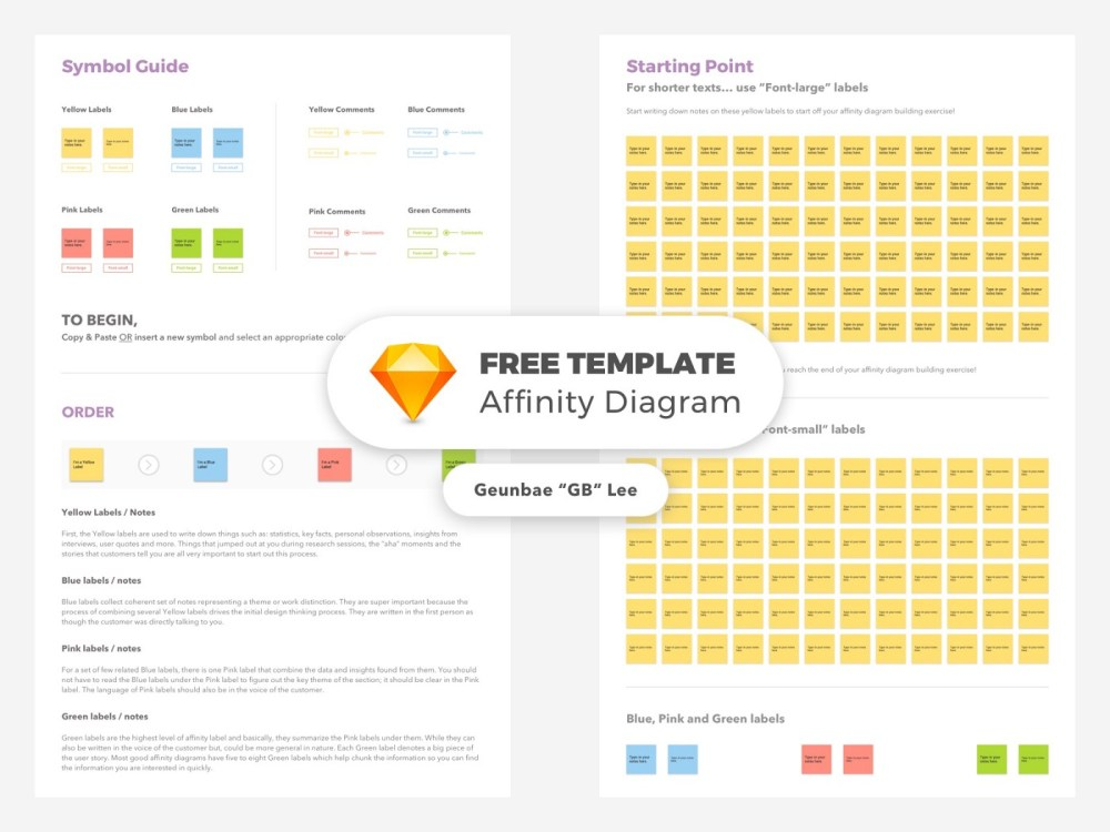 medium resolution of sketch template for building an affinity diagram