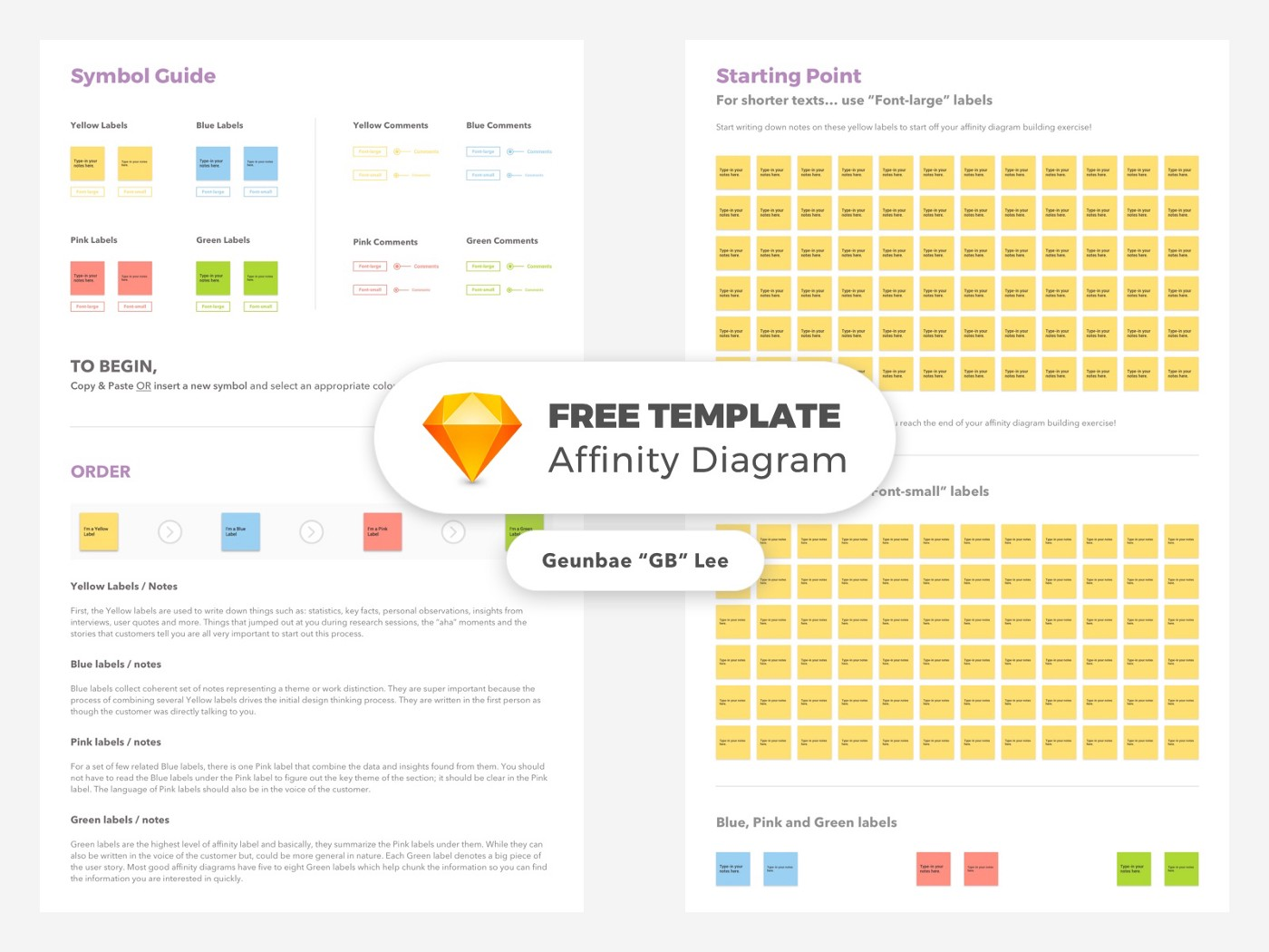 hight resolution of sketch template for building an affinity diagram