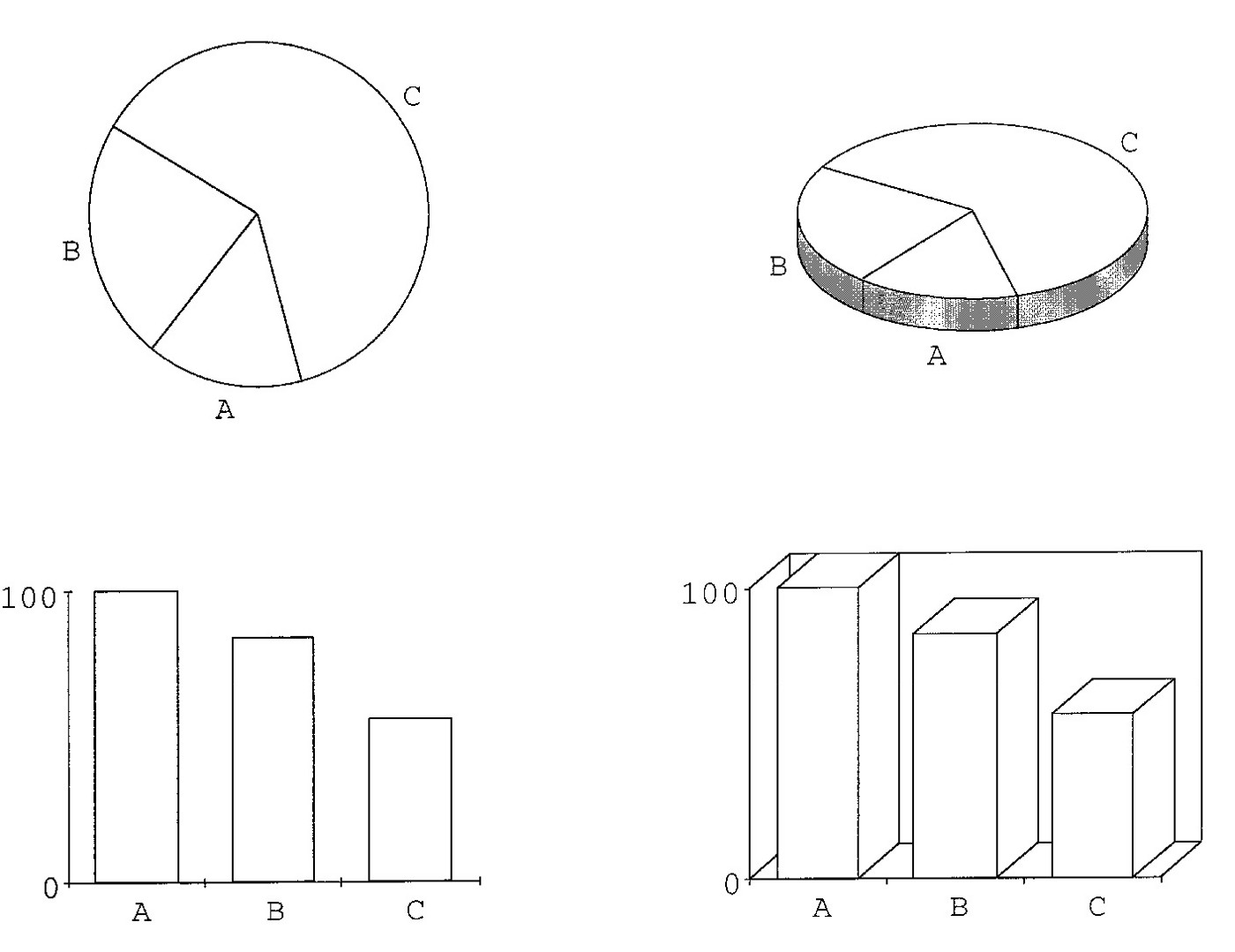 Which Diagram Represents An Accurate Visual Overview Of