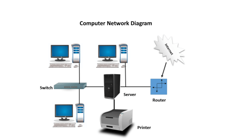 small resolution of codeavail com assists with computer network assignment help if you are feeling difficulties in completing computer network assignments and you are unable