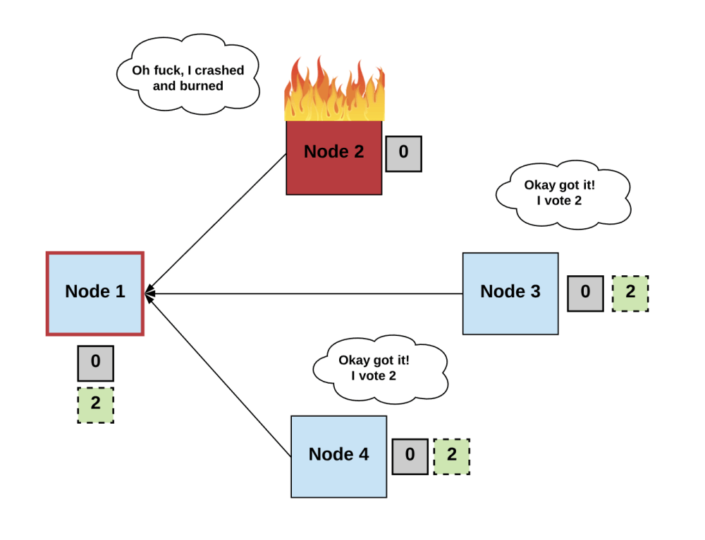 medium resolution of diagram by author