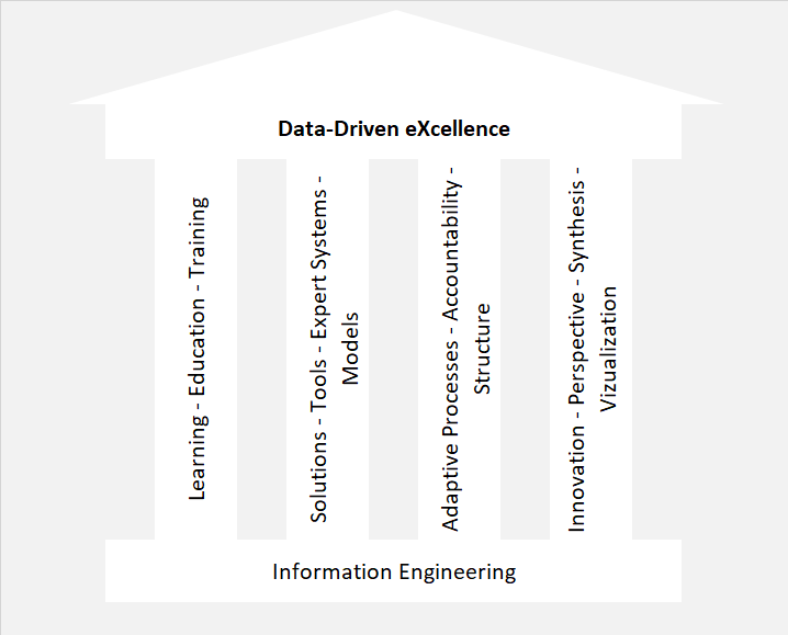 Can you build a data-driven solution without data